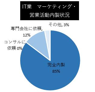 図3-1.png