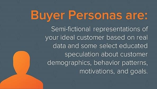 Buyer_Persona_Definition-224756-edited.jpg